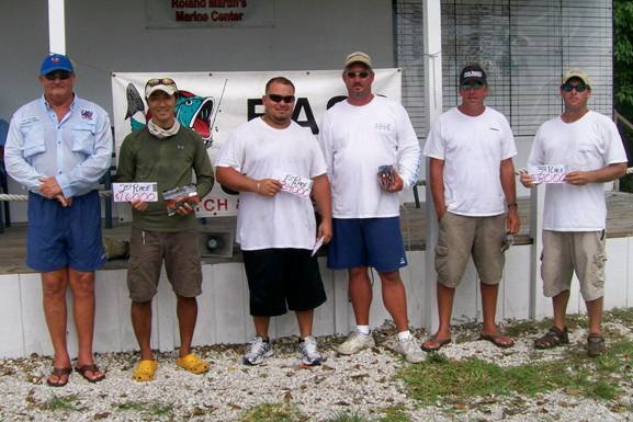 Bass Buster August Tournaments